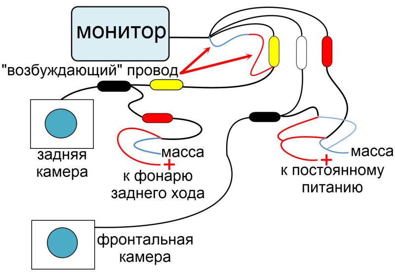 Схема подключения камеры переднего и заднего вида