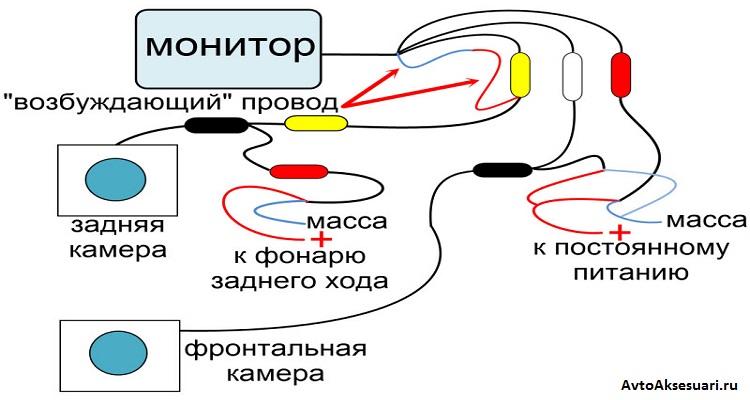 Схема установки камеры переднего и заднего вида